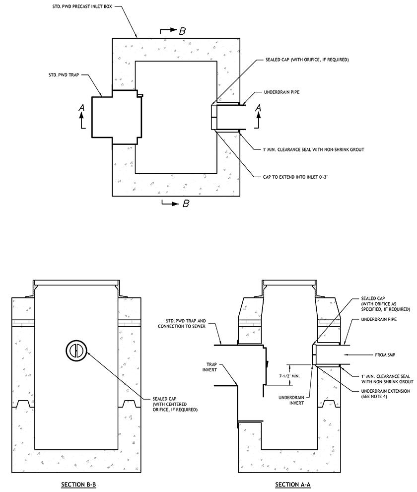 4 1 bioinfiltration bioretention philadelphia water for Design criteria of pond