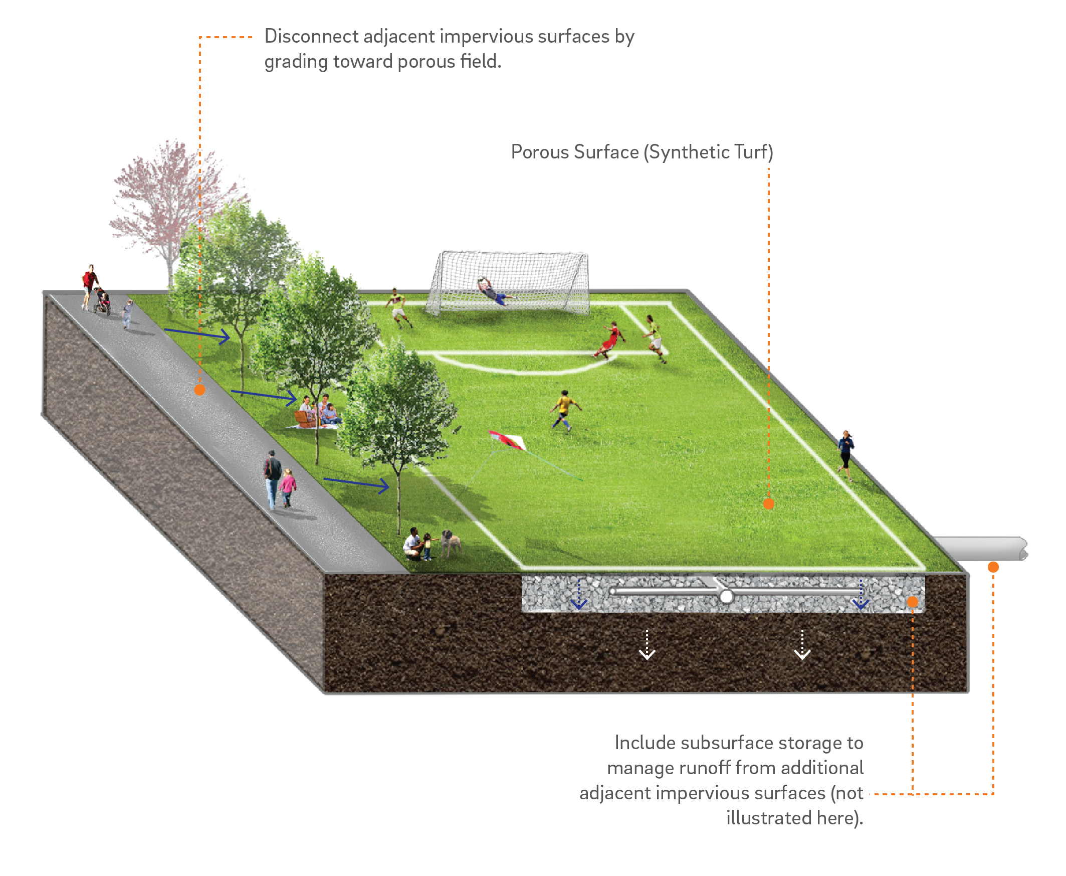 stormwater management planning and design manual pdf
